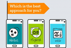 Types of Mobile Apps
