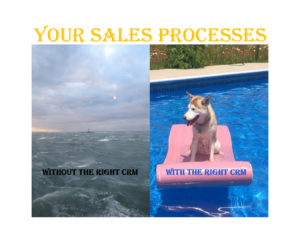 """Left pic of rough seas with text """"Without the right CRM"""" and right pic of Husky floating on float in pool with text """"With the right CRM"""""""