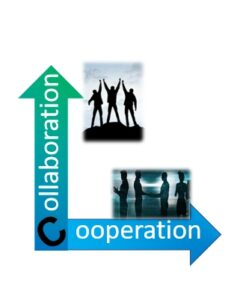 "Arrow pointing up with word ""collaboration"" and arrow pointing to right with word ""cooperation"" with two images"